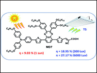 Pyrazine Incorporated Panchromatic Sensitizers for Dye Sensitized Solar Cells under One Sun and Dim Light