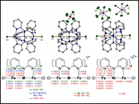Electron Delocalization of Mixed-Valence Diiron Sites Mediated by Group 10 Metal ions in Heterotrimetallic Fe−M−Fe (M = Ni, Pd and Pt) Chain Complexes