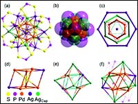 Mono- and hexa-palladium doped silver nanoclusters...