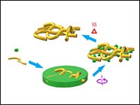Rapid template free synthesis of nanostructured co...