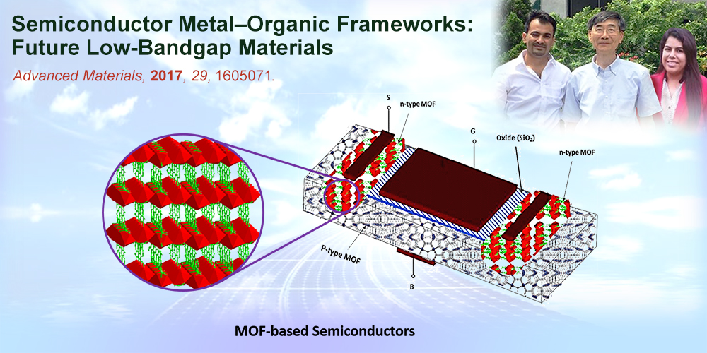 Semiconductor Metal–Organic Frameworks: Future Low Bandgap Materials