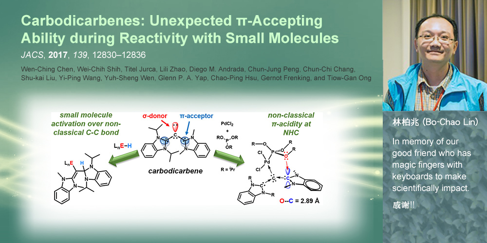 Carbodicarbenes: Unexpected π‑Accepting Ability during Reactivity with Small Molecules