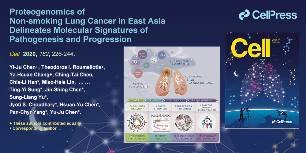 Proteogenomics of Non-smoking Lung Cancer in East Asia Delineates Molecular Signatures of Pathogenesis and Progression