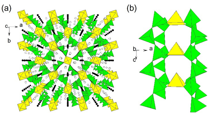 Titanosilicates with Strong Phase-Matched Second Harmonic Generation Responses